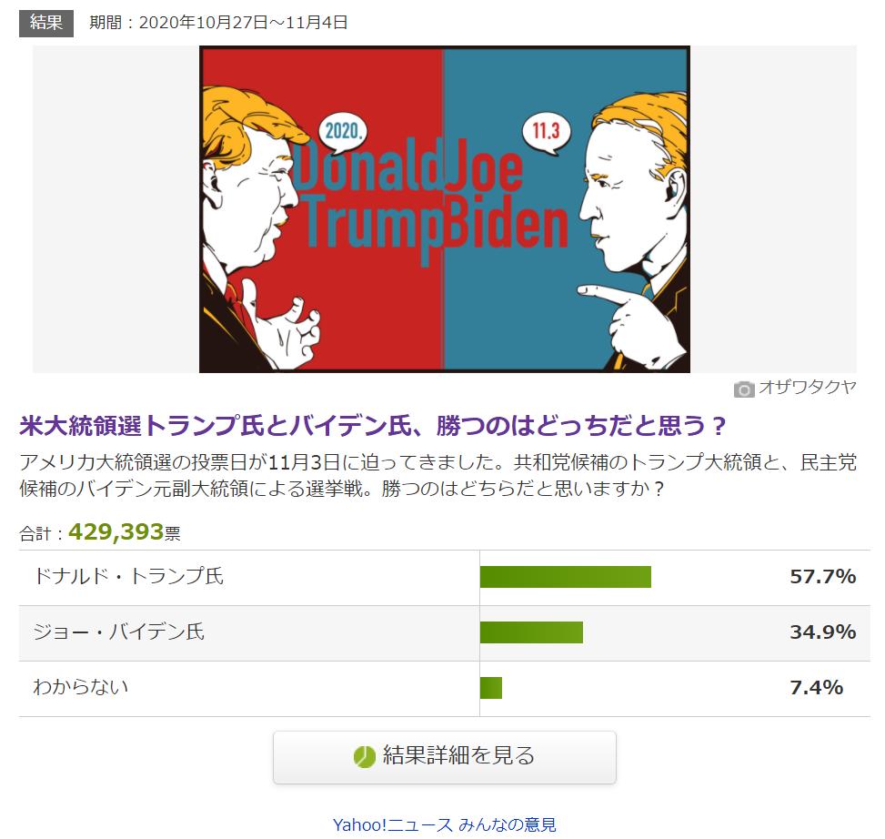 日本超級關心美國總統大選!