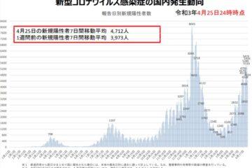 新冠疫情1年多日本依然超瞎的防疫措施